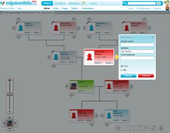 Introducción de datos en www.miparentela.com