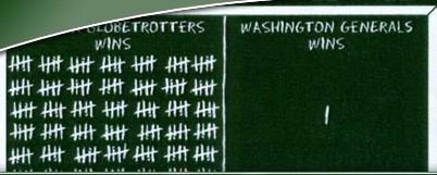 Imagen de los resultados de Harlem Globetrotters vs. Washington Generals